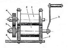 Вид 1. Кинематическая схема вальцовочного станка.