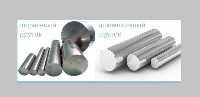 Разница между металлами