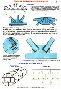 Схема сварки металлоконструкций