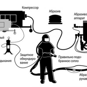 Схема работы ПОМК