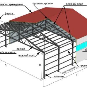 Проект металлоконструкции