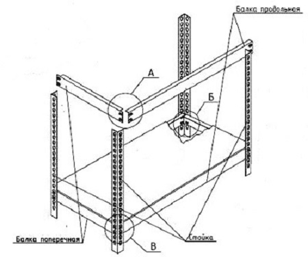 Схема сборки бытовых стеллажей.