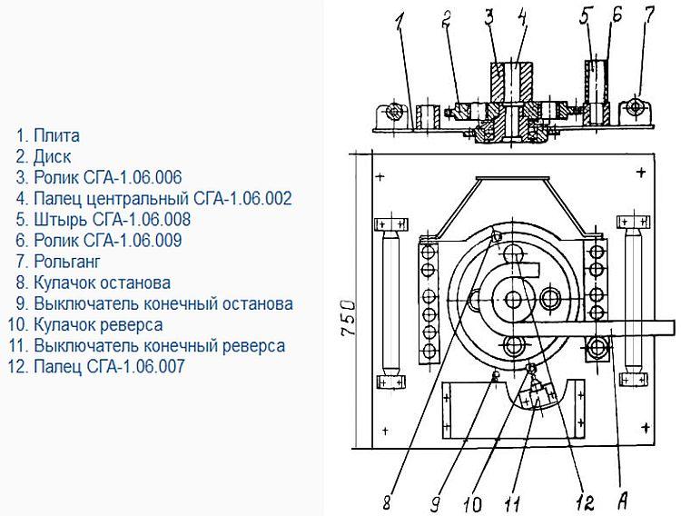 деталировка станка СГА-1